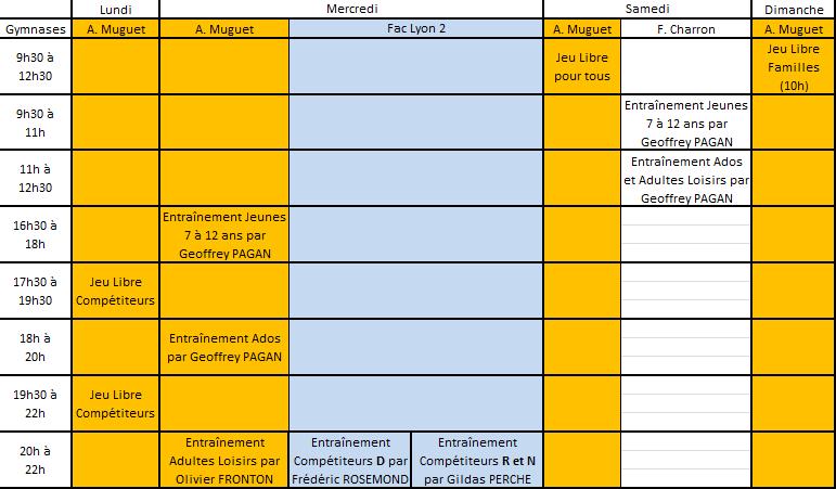 creneaux 2019-2020